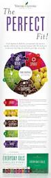 6th Edition Essential Oils Desk Reference Online by 21 Best Essential Oil Recipes Images On Pinterest Young Living