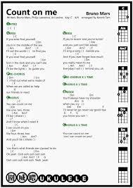 Rhinoceros Smashing Pumpkins Tab by 20 Best Lyrics And Chords Images On Pinterest Ukulele Chords