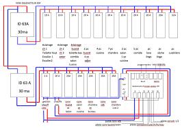 maison électricité refaire tableau électrique section pour le