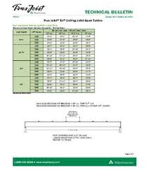 Ceiling Joist Span Table Nz by 28 Ceiling Joist Span Table Canada Tutorial Pin Tji Joists