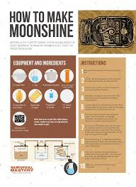 Pumpkin Pie Moonshine Mash by How To Make Moonshine Peeinn Com