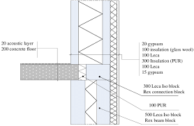 Cross Section Through The Leca Block Wall And Floor Construction All Dimensions Are In
