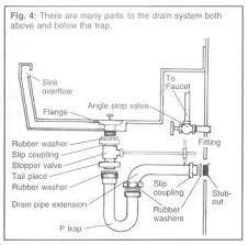 Bathtub Drain Trap Diagram by Sink And Lavatory Drains U Repair