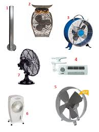 Vornado Desk Fan Target by Apartment 528 Product Roundup Keeping Cool For Under 150