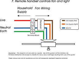 Ceiling Fan Pull Chain Stuck by Jandorf Ceiling Fan Switch Wiring Diagram On Jandorf Download For