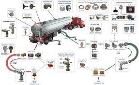 100 Keystone Truck Accessories Tank TTMA Parts Breakdown