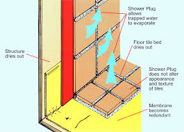fix leaking shower without removing tiles