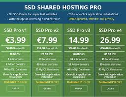 Offshore SSD Shared Hosting Pro - CPanel - Dedicated IP - DMCA ... Hostplay Coupons Promo Codes Thewebhostingdircom Best 25 Cheap Web Hosting Ideas On Pinterest Insta Private Offshore Hosting For My New Business Need Unspyable Vpn Review Vpncouponscom Web Design And Development Company In Bangladesh Top Rated Netrgindia Solutions Private Limited Reviews By 45 Users Ewebbers Global Offshore Stationary Domain A Website Website Blazhostingnet Offonshore Web Hosting Up 6 Years What Is Good For Youtube Tips To Help You Find Host James Nelson Issuu Greshan Technologies Software Application