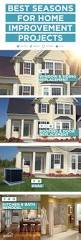 Home Decor Liquidators Fairview Heights Il by Get 20 Best Replacement Windows Ideas On Pinterest Without