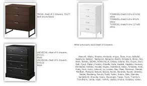 Ikea Trysil Chest Of Drawers by Ikea Recalling Drawers Manufactured From January 2002 To June 2016