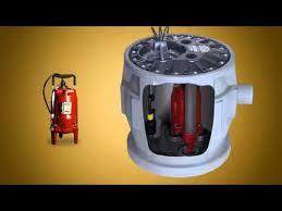 Basement Bathroom Sewage Ejector Pump by Provore Residential Grinder Pumps When Bathroom Is Below Sewer
