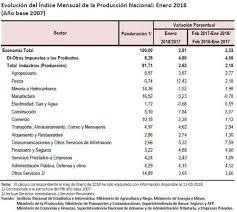 Economía Peruana Creció 281 En Enero Impulsada Por La Construcción