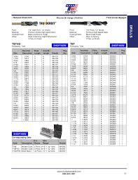 triumph twist drill catalog