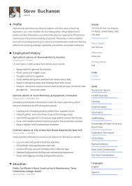 General Laborer Resume & Writing Guide | +12 Free Templates ... 10 2016 Resume Samples Riot Worlds Resume Format 12 Free To Download Word Mplates Security Guard Sample Writing Tips Genius Interior Design Monstercom Federal Job Jasonkellyphotoco Federal Template Amazing Entrylevel Nurse Teacher Examples For Elementary School Locksmithcovington Courier Samples 1 Resource Templates Skills 20 Weekly Mplate