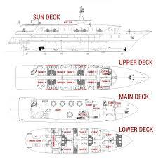 Star Princess Aloha Deck Plan by Croatia Capital To Coast 2018 Zagreb Dubrovnik Cruise Croatia