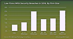 you ve been spoofed law firms best defenses to cyberattacks