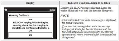 Mazda 3 Owners Manual Message Indicated on Display Warning