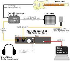 Complete Bass Setup 680px