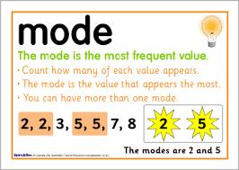 mode median and range median mode and range posters sb6779 sparklebox
