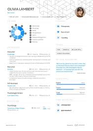 Python Developer Resume Example And Guide For 2019 What Are The 9 Types Of Infographics Infographic Recruiters Look At In The 6 Seconds They Spend On Your Explore Secret Lives Animals With These Marvelous Firefighter Resume Examples Template Writing Guide With Architecturedesignlayout Begineer Design We Need A Better Way To Visualize Peoples Skills How Create Weekly Users Dashboard In Google Data Studio Five Tableau Rumes Help Make Your Data Skills Shine Risk Aessment Heat Map Excel Gndale Community Top 5 Best Wifi Heatmap Software For Macos And Windows Software Maps Bzljrpelge Heat Maps Excel Diabkaptbandco
