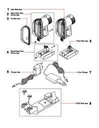 Dyson Dc65 Multi Floor Manual by 11 Dyson Dc65 Multi Floor Manual Dyson Dc41 Animal Upright