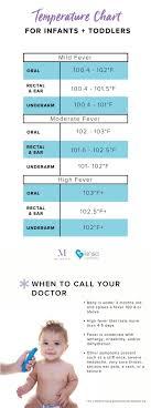 normal temperature range chart best 25 baby fever temperature ideas on children