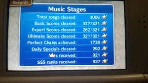 Final Fantasy Theatrhythm Curtain Call Stats by Theatrhythm Final Fantasy Curtain Call Ot Once More With