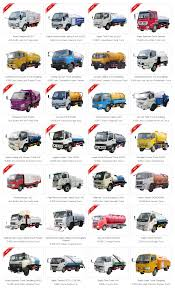 List Trucks List Of Food Trucks Wikipedia Names Of Chevy Trucks Best Chevrolet Vehicles Compact Pickup Lovely Qotd What S Your Favorite Pact 2018 Hot Wheels Monster Jam Wiki Calling All Owners 61 68 Ford F100 Want A With Manual Transmission Comprehensive For 2015 Blog Post Sloan Motors Inc Food South Truck Templates Add Ups To The Growing Companies That Have Placed Orders For Traffic Recorder Instruction Classifying Civic Utility List Tic Trucks Industry Colimited Wooden Truck Crane Model Plan