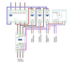 contacteur tableau électrique monde de l électronique et l