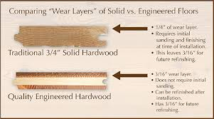 Solid Vs Engineered Hardwood Floors