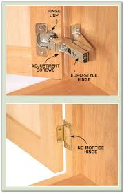 Non Mortise Concealed Cabinet Hinges by Concealed Hinges For Inset Cabinet Doors With Installing Home