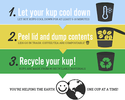 How To 3 Steps Recycling Eco Kups