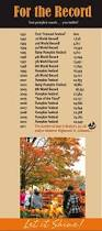 Highwood Pumpkin Fest Hours by Keene Nh Pumpkin Festival All Hallows Pinterest Hampshire
