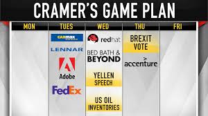 Bed Bath Beyond Application by Cramer U0027s Game Plan Brexit Won U0027t Cause Chaos Many Expect