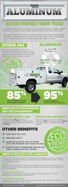 Aluminum: An Eco Friendly Work Truck | Visual.ly Why Choose Cali Carting For Your Waste Management Needs Because Ecofriendly Contracting Home Mccamment Custom Vehicle Graphics Gsc 100 900 Series Wooden Toy Truck Baby Wood Plain Gift For China Eco Friendly Waterproof Pvc Cover Fabric Tarpaulin Bay Drivers In Minnesota Get The Chance To Go Green Pssure Force And Steam Washing Regina Southern Trucks Unadapted Enabling Devices Electric Powered Alternative Fuelled Medium Heavy New Facelift Ecofriendly Jungheinrich Hydrostatic Drive Audi Sport Relies On Mans Ecofriendly Trucks Man Germany Ecobox It Plastic Moving Boxes Baltimore