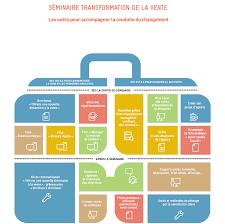 cabinet de conseil conduite du changement conduite du changement comment mener la transformation de la