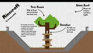 Minecraft Simple House Floor Plans by Cool Minecraft Mansion Blueprintscool House Floor Plans Minecraft