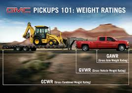 GMC Pickups 101: Alphabet Soup Of Acronyms Best Pickup Trucks Toprated For 2018 Edmunds Chevrolet Silverado 1500 Vs Ford F150 Ram Big Three Honda Ridgeline Is Only Truck To Receive Iihs Top Safety Pick Of Nominees News Carscom Pickup Trucks Auto Express Threequarterton 1ton Pickups Vehicle Research Automotive Cant Afford Fullsize Compares 5 Midsize New Or The You Fordcom The Ultimate Buyers Guide Motor Trend Why Gm Lowering 2015 Sierra Tow Ratings Is Such A Deal Five Top Toughasnails Sted