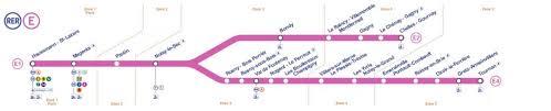 le plan rer e parisien en commun