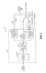 Dresser Roots Blowers Compressors by Patent Us8118024 Mechanical Ventilation System Utilizing Bias