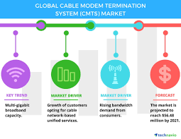 Cable Modem Termination System - Drivers And Growth Rate By ... Whosale Voip Sallite Termination Alnifolia Voip Termination Forum In Hoobly Classifieds Best Service Providers Cheap Sip Trunking V1 Part 4 Provider For Business 2 How To Become A Service Provider Youtube Fibre Broadband Spitfire Goip 8 Voipgsm Create The Columns Layout Sidebar Coent Dbl Roip 302m Voipgsm