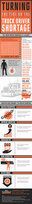 Turning The Tide On The Truck Driver Shortage | Visual.ly Truck Driver Benefits And Salaries Rising Cargotrans Wages Are Going Nuts In One Onic American Industry Business Cdllife Cdla Flatbed Northeast Regional Get Calamo Pay Truck Drivers Salary Tachrisaganmieccom Team Driving Jobs Up To 300 Signon Bonus Advantages Of Becoming A Early Forecast 2018 Us Salary Budget Increase Pegged At 32 Overview Of The Trucking Industry Income Tax Sweden Oc Dataisbeautiful How Much Money Do Drivers Make Youtube Virginia Cdl Local Va