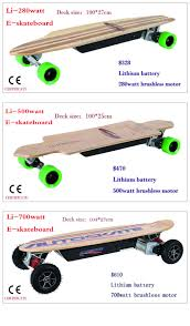 Dual Hub Motor Electric Skateboard All Terrain Lithium Battery ... 180mm Paris V2 50 Raw Longboard Skateboard Truck Muirskatecom Krux Trucks Part 2 Cruising Buyers Guide Amazoncom Thunder Polish Hi 147 High Performance Hollow Light Pro 147151 Turbo 525 80 Axle Set Of Venture All Sizes Rampworx Shop 155mm Bear Polar Raw Uncategorized Medusaskates Patent Us8251383 Truck Assembly Google Patents