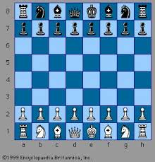 Configuration Of A Game Chess