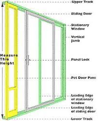 Best Pet Doors For Patio Doors by Pet Doors The Best Dog Doors U0026 Cat Doors With Reviews