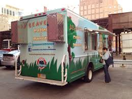 America's Best Food Trucks: How And Where To Find The Best Food ... Food Truck 2dineout The Luxury Food Magazine 10 Things You Didnt Know About Semitrucks Baked Best Truck Name Around Album On Imgur Yyum Top Trucks In City On The Fourth Floor Hoffmans Ice Cream New Jersey Cakes Novelties Parties Wikipedia Your Favorite Jacksonville Trucks Finder Pig Pinterest And How To Start A Business Welcome La Poutine