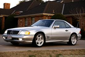Craigslist Tx Cars And Trucks By Owner - Used Cars For Sale On ...