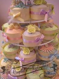 Know The History Behind Origination Of Cupcakes Articles For