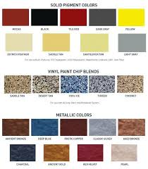sherwin williams epoxy flooring coatings flooring designs