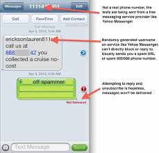 How to Block Spam Text Messages on the iPhone or Any Phone